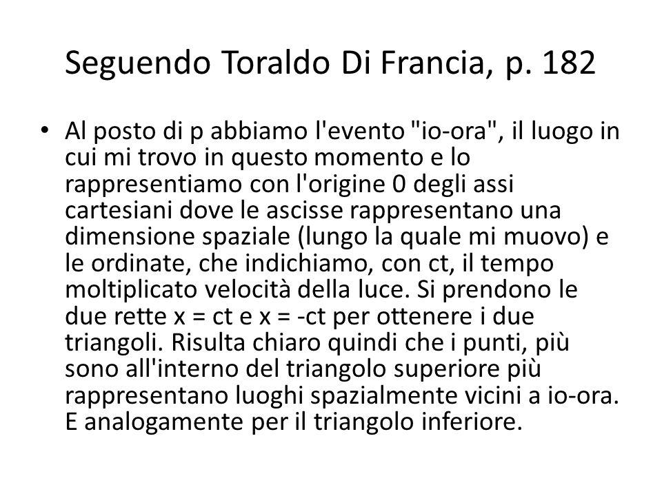 Seguendo Toraldo Di Francia, p. 182 Al posto di p abbiamo l'evento