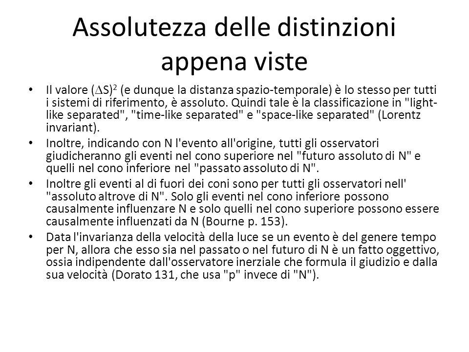 Assolutezza delle distinzioni appena viste Il valore (  S) 2 (e dunque la distanza spazio-temporale) è lo stesso per tutti i sistemi di riferimento,