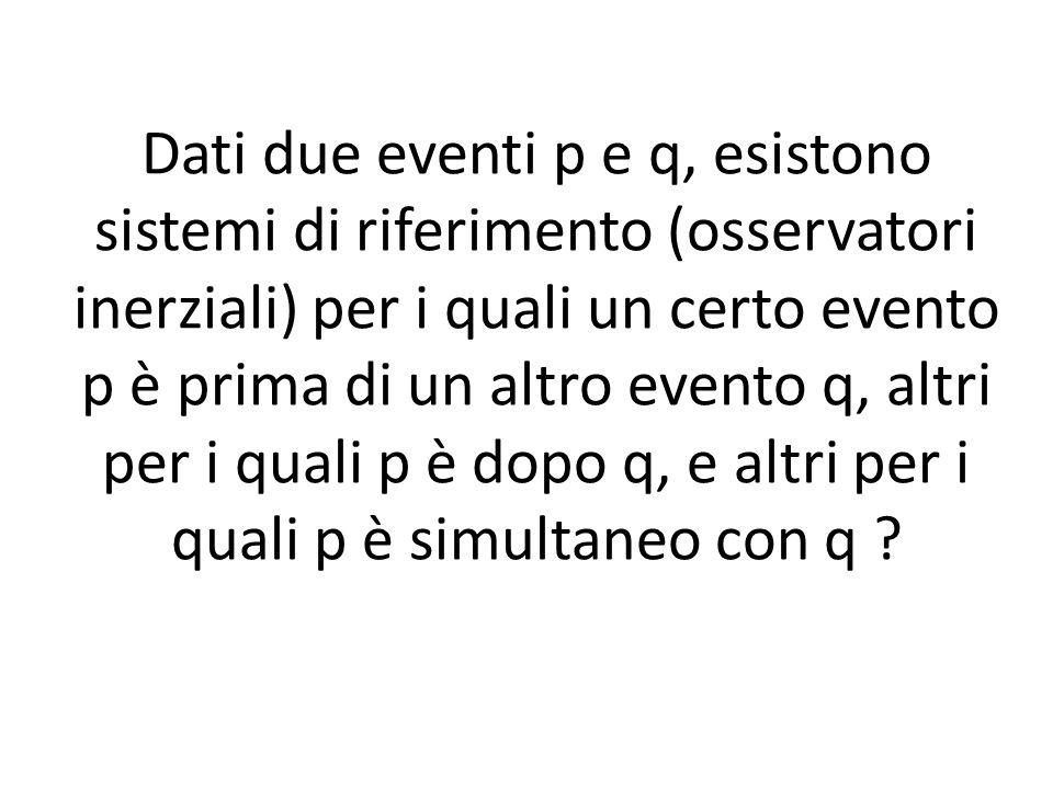 Dati due eventi p e q, esistono sistemi di riferimento (osservatori inerziali) per i quali un certo evento p è prima di un altro evento q, altri per i quali p è dopo q, e altri per i quali p è simultaneo con q
