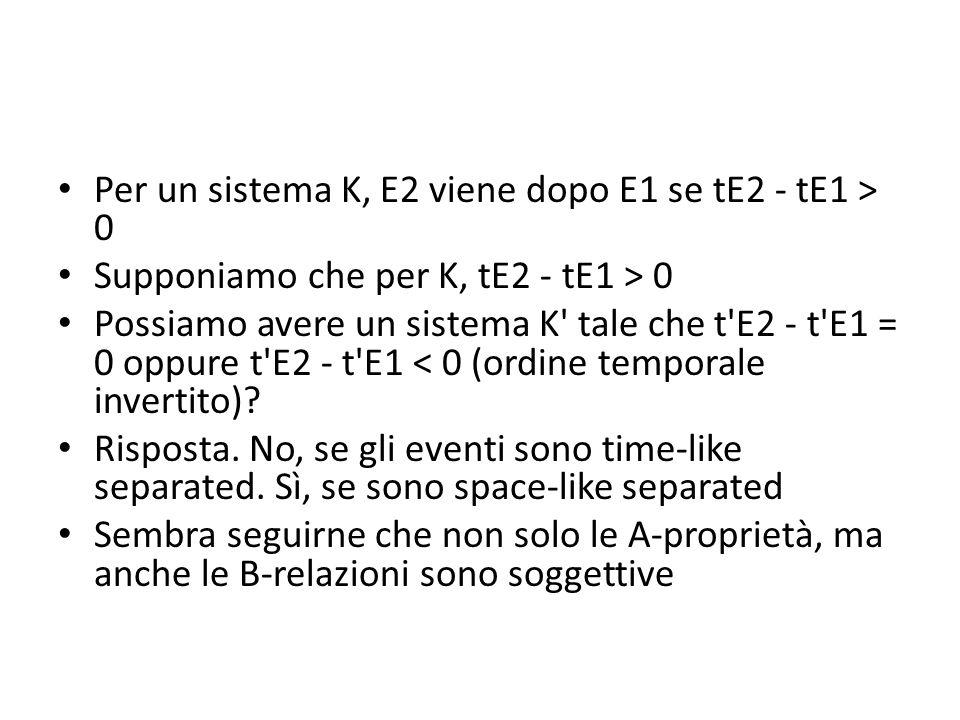 Per un sistema K, E2 viene dopo E1 se tE2 - tE1 > 0 Supponiamo che per K, tE2 - tE1 > 0 Possiamo avere un sistema K tale che t E2 - t E1 = 0 oppure t E2 - t E1 < 0 (ordine temporale invertito).