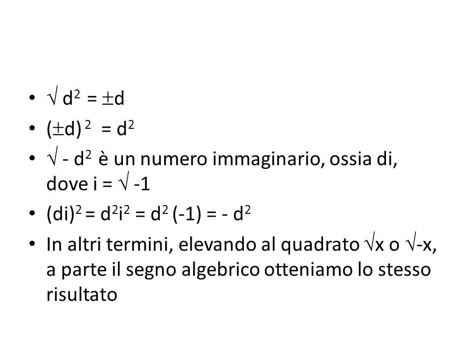  d 2 =  d (  d) 2 = d 2  - d 2 è un numero immaginario, ossia di, dove i =  -1 (di) 2 = d 2 i 2 = d 2 (-1) = - d 2 In altri termini, elevando al quadrato  x o  -x, a parte il segno algebrico otteniamo lo stesso risultato