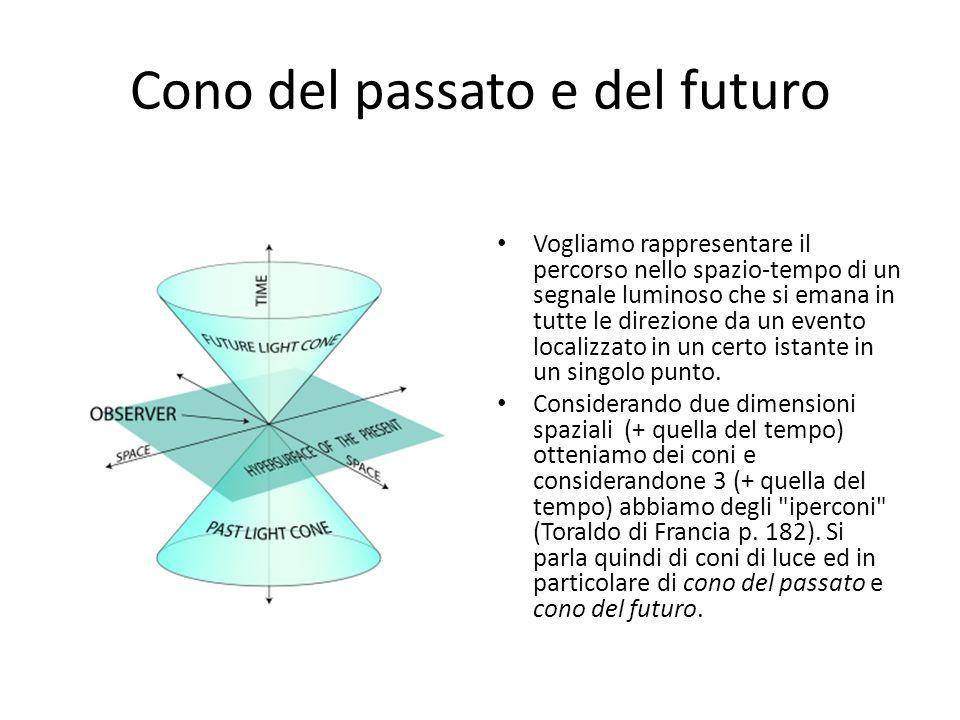 Cono del passato e del futuro Vogliamo rappresentare il percorso nello spazio-tempo di un segnale luminoso che si emana in tutte le direzione da un evento localizzato in un certo istante in un singolo punto.