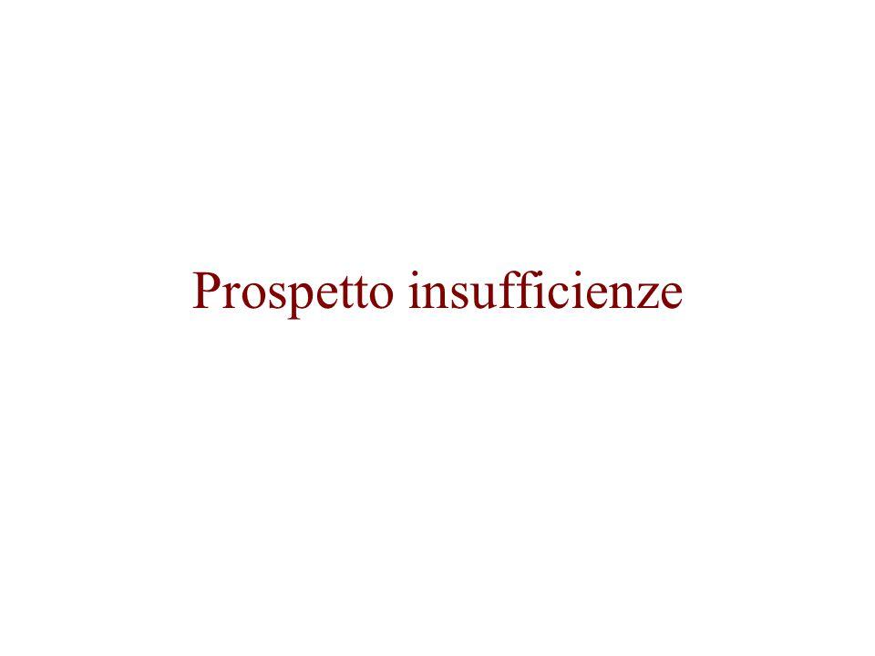 Prospetto insufficienze