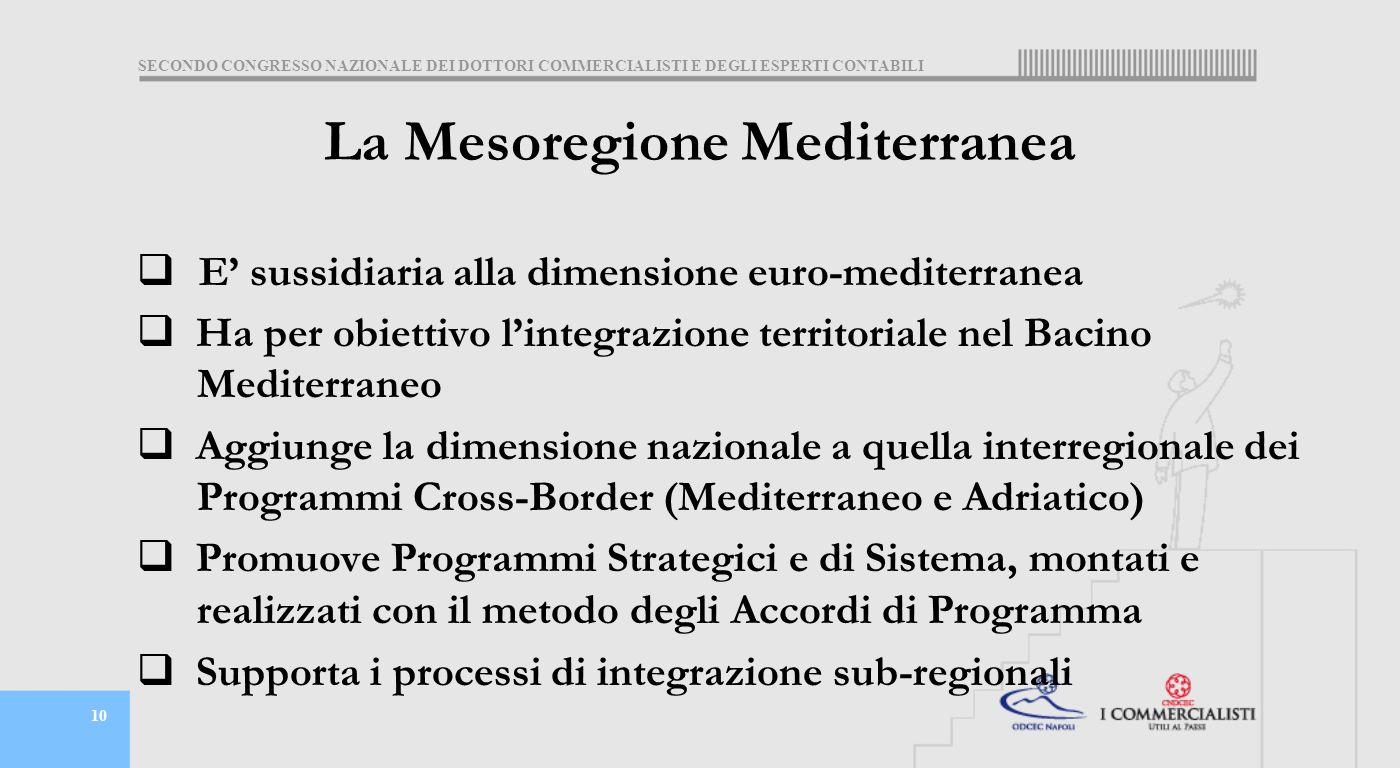 SECONDO CONGRESSO NAZIONALE DEI DOTTORI COMMERCIALISTI E DEGLI ESPERTI CONTABILI 10 La Mesoregione Mediterranea  E' sussidiaria alla dimensione euro-mediterranea  Ha per obiettivo l'integrazione territoriale nel Bacino Mediterraneo  Aggiunge la dimensione nazionale a quella interregionale dei Programmi Cross-Border (Mediterraneo e Adriatico)  Promuove Programmi Strategici e di Sistema, montati e realizzati con il metodo degli Accordi di Programma  Supporta i processi di integrazione sub-regionali