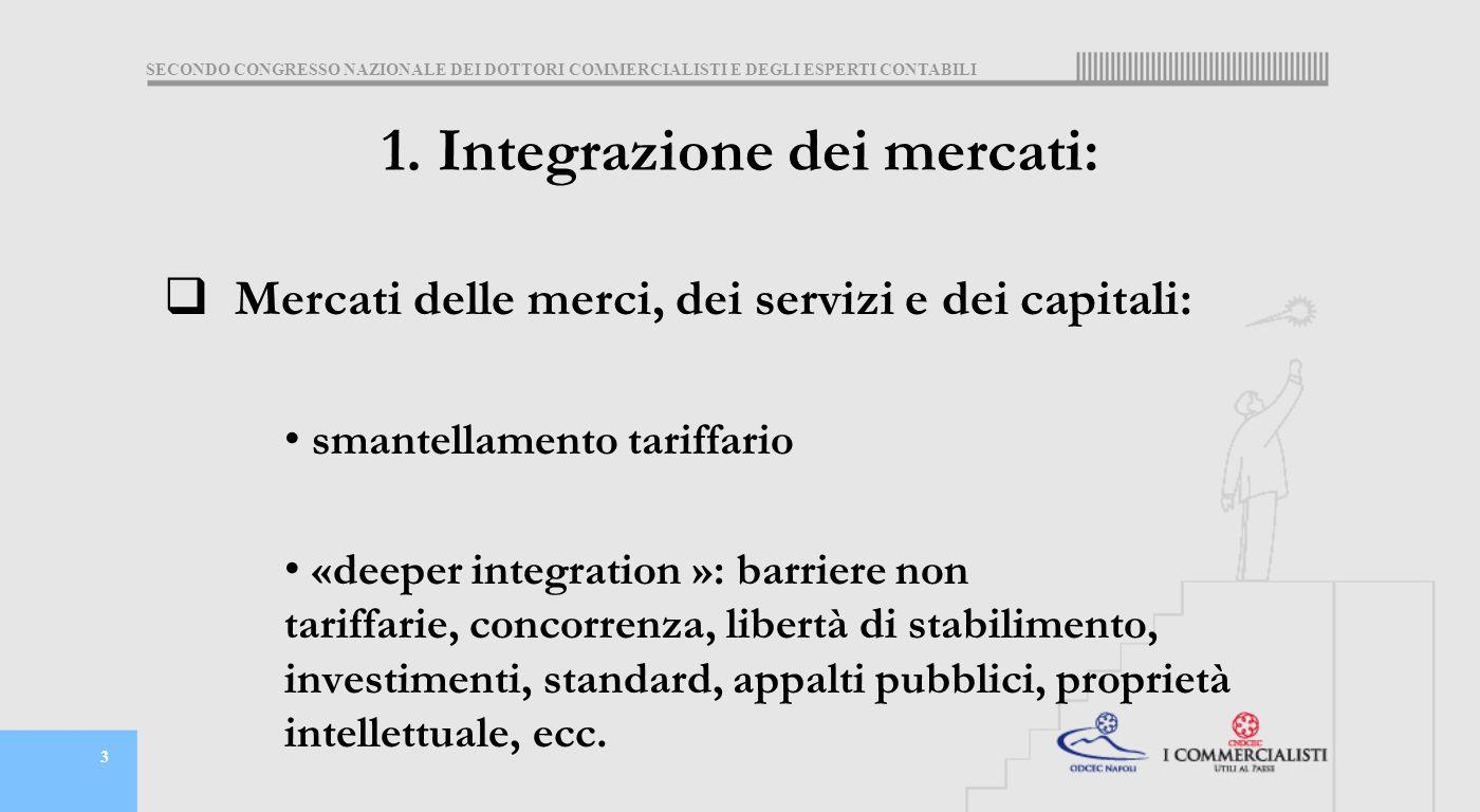 SECONDO CONGRESSO NAZIONALE DEI DOTTORI COMMERCIALISTI E DEGLI ESPERTI CONTABILI 3 1.