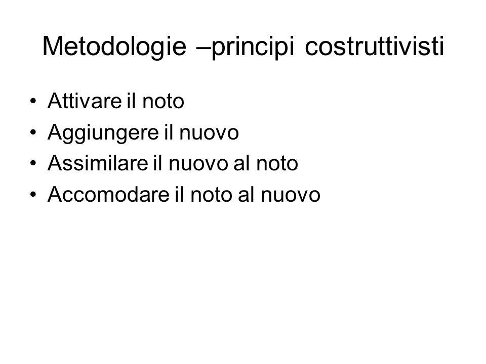 Metodologie –principi costruttivisti Attivare il noto Aggiungere il nuovo Assimilare il nuovo al noto Accomodare il noto al nuovo
