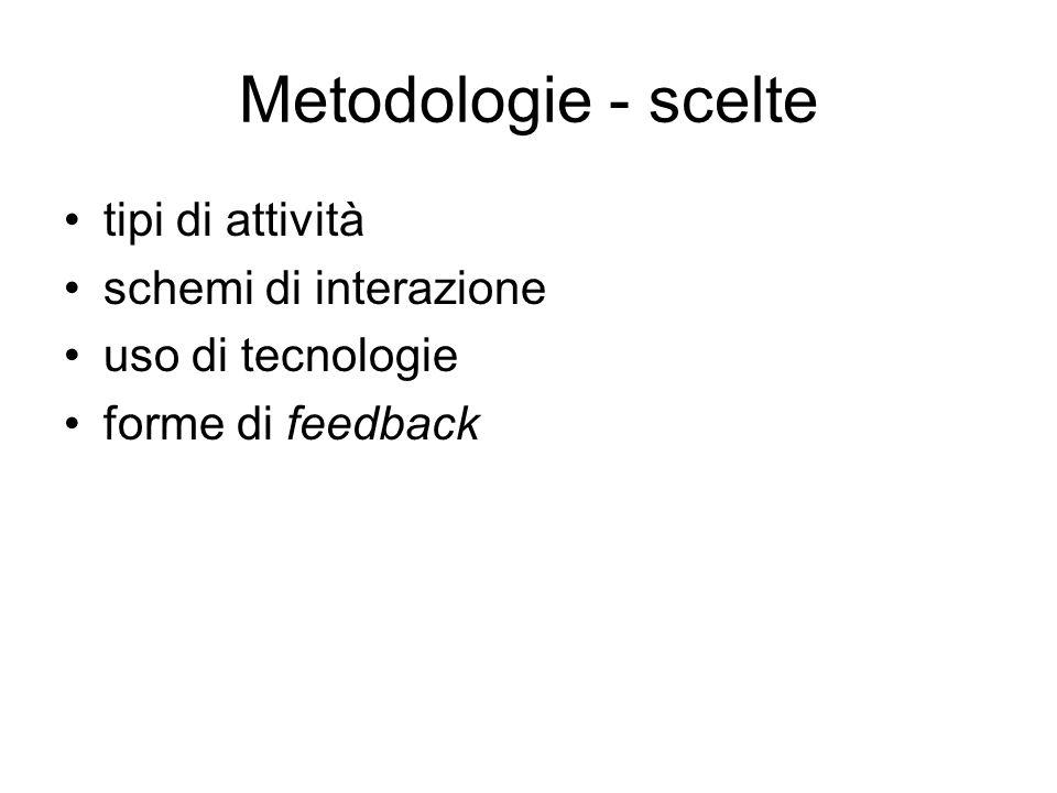 Metodologie - scelte tipi di attività schemi di interazione uso di tecnologie forme di feedback