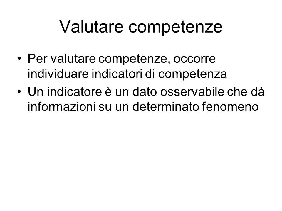Valutare competenze Per valutare competenze, occorre individuare indicatori di competenza Un indicatore è un dato osservabile che dà informazioni su un determinato fenomeno