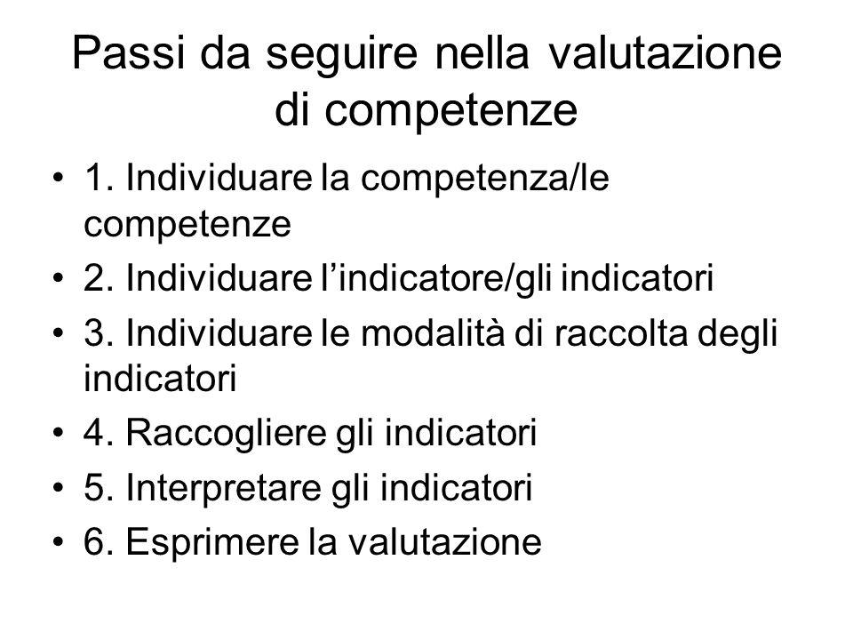Passi da seguire nella valutazione di competenze 1.