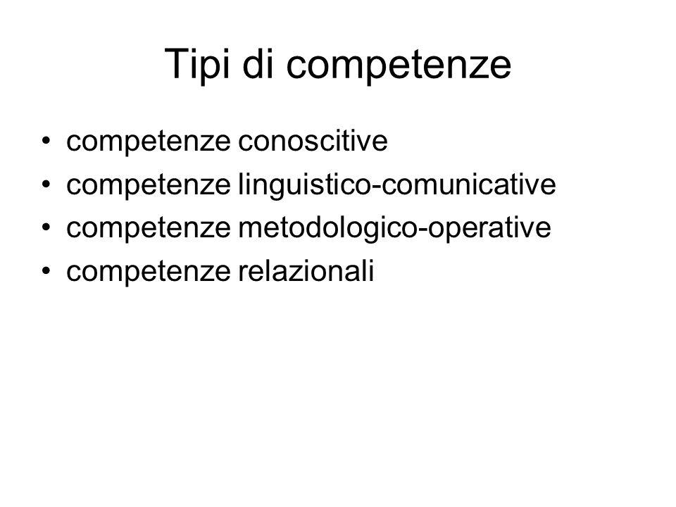 Tipi di competenze competenze conoscitive competenze linguistico-comunicative competenze metodologico-operative competenze relazionali