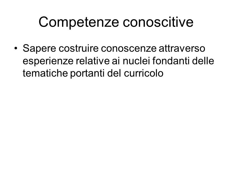 Competenze conoscitive Sapere costruire conoscenze attraverso esperienze relative ai nuclei fondanti delle tematiche portanti del curricolo