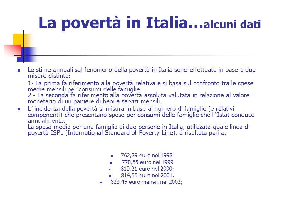 La povertà in Italia… alcuni dati Le stime annuali sul fenomeno della povertà in Italia sono effettuate in base a due misure distinte: 1- La prima fa