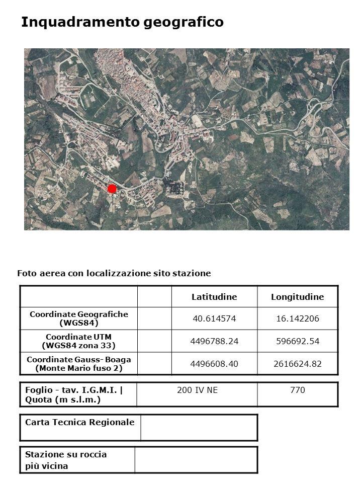 Foto aerea con localizzazione sito stazione Foglio - tav. I.G.M.I. | Quota (m s.l.m.) 200 IV NE770 Inquadramento geografico LatitudineLongitudine Coor