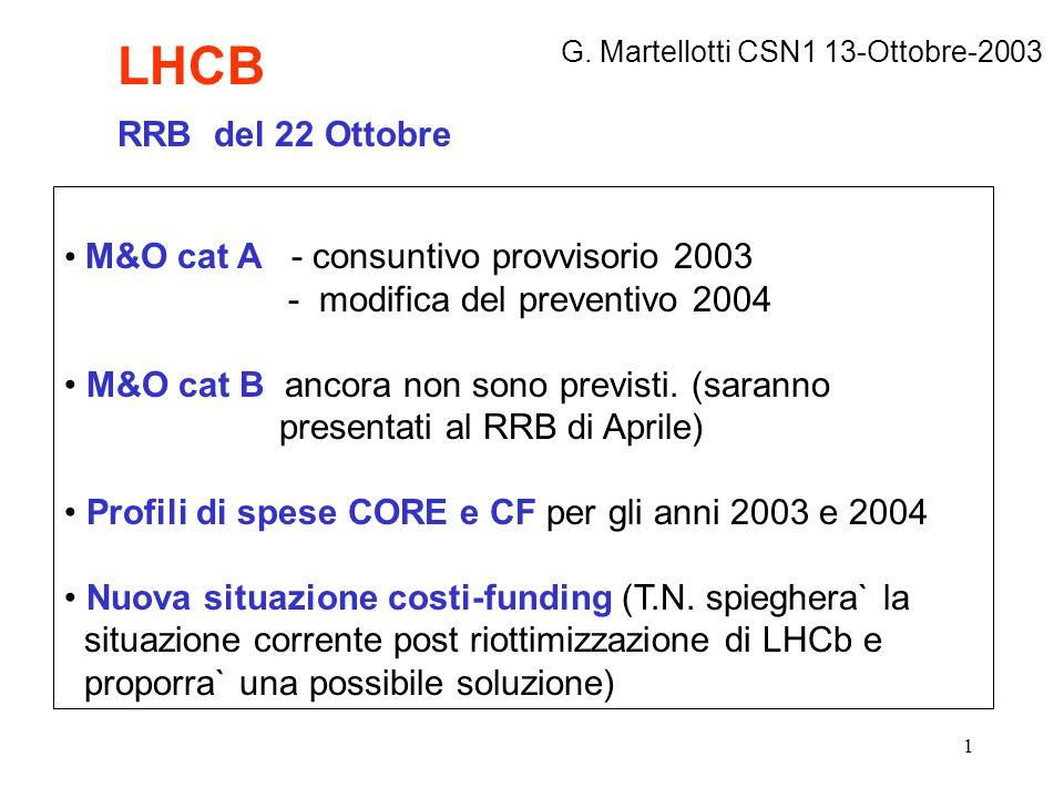 1 M&O cat A - consuntivo provvisorio 2003 - modifica del preventivo 2004 M&O cat B ancora non sono previsti. (saranno presentati al RRB di Aprile) Pro