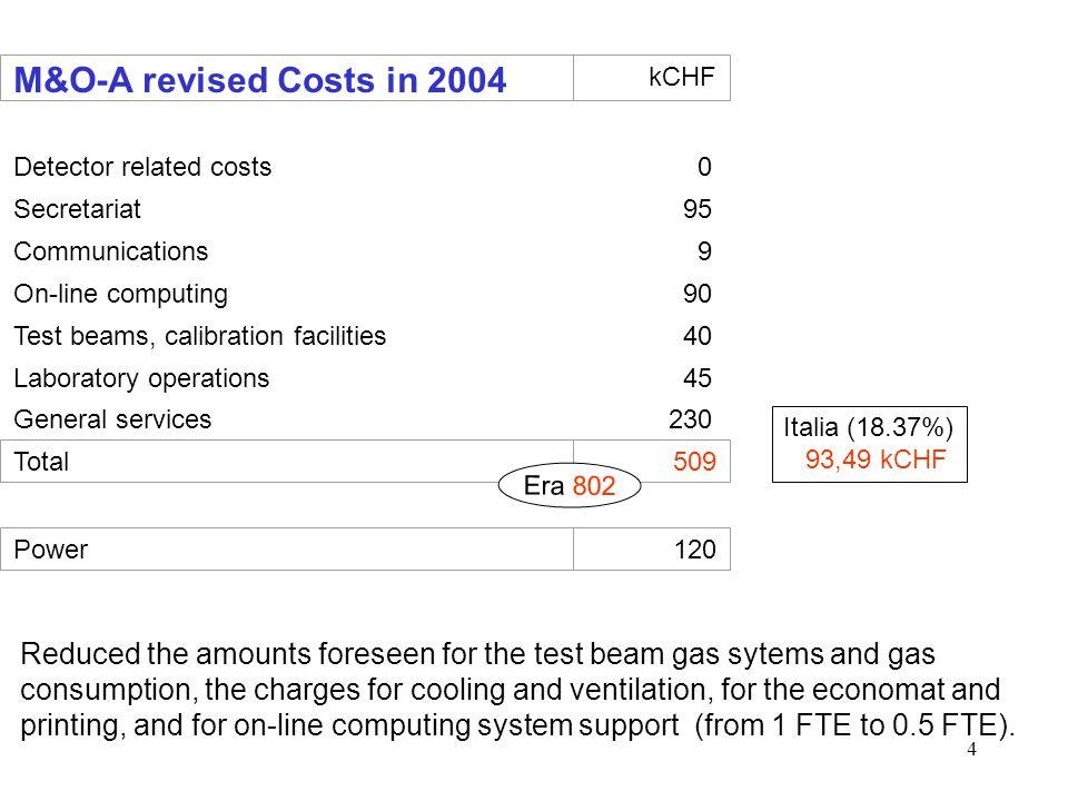 15 Nuova cost-funding Matrix T. Nakada
