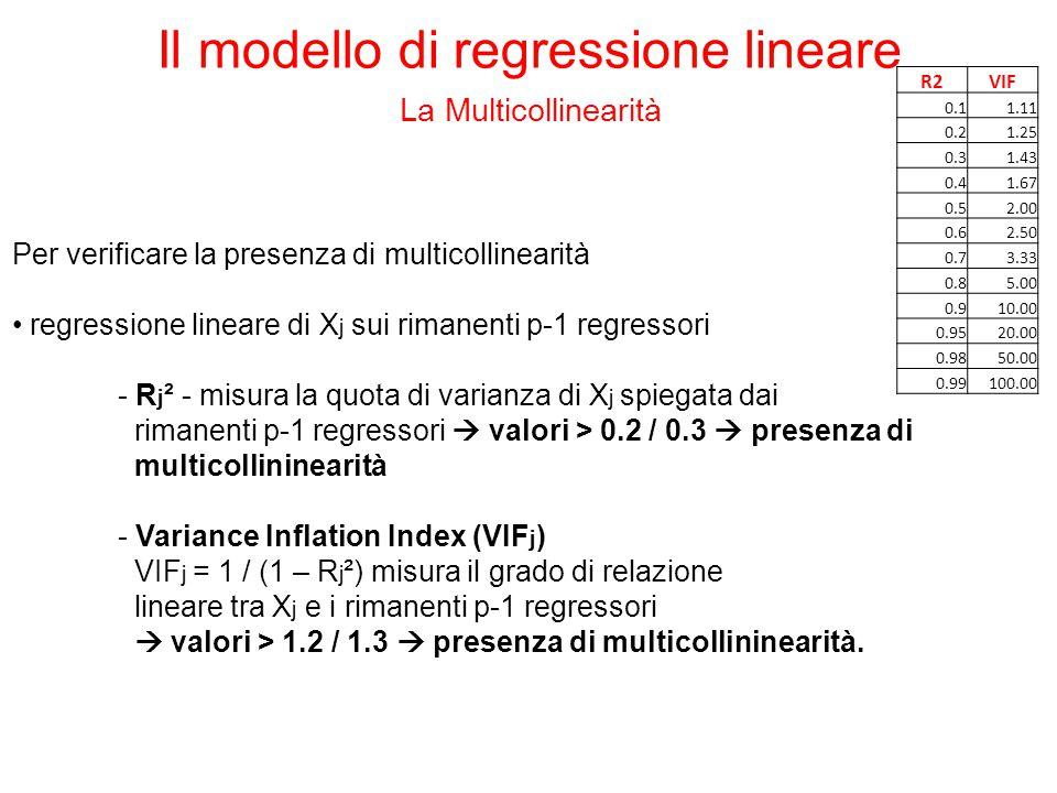 Per verificare la presenza di multicollinearità regressione lineare di X j sui rimanenti p-1 regressori - R j ² - misura la quota di varianza di X j s