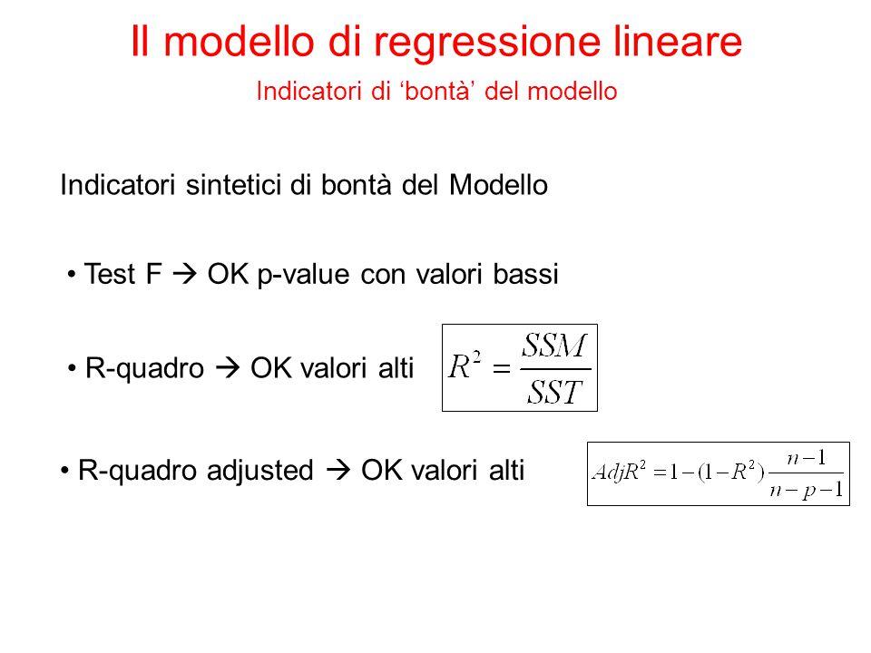 Indicatori sintetici di bontà del Modello R-quadro adjusted  OK valori alti R-quadro  OK valori alti Test F  OK p-value con valori bassi Il modello