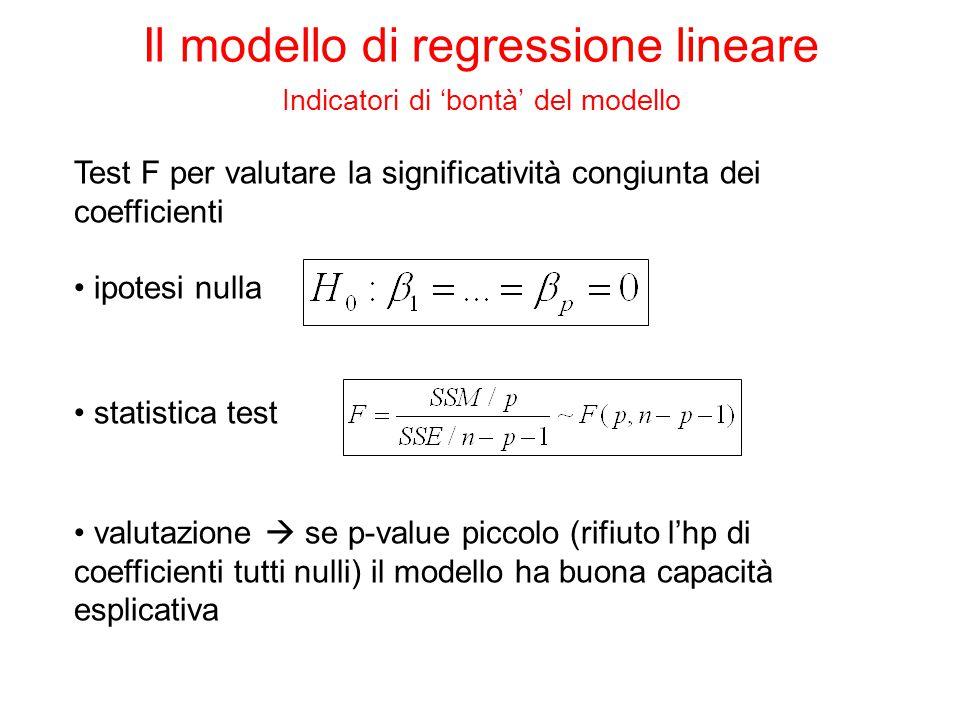 Test F per valutare la significatività congiunta dei coefficienti ipotesi nulla statistica test valutazione  se p-value piccolo (rifiuto l'hp di coef