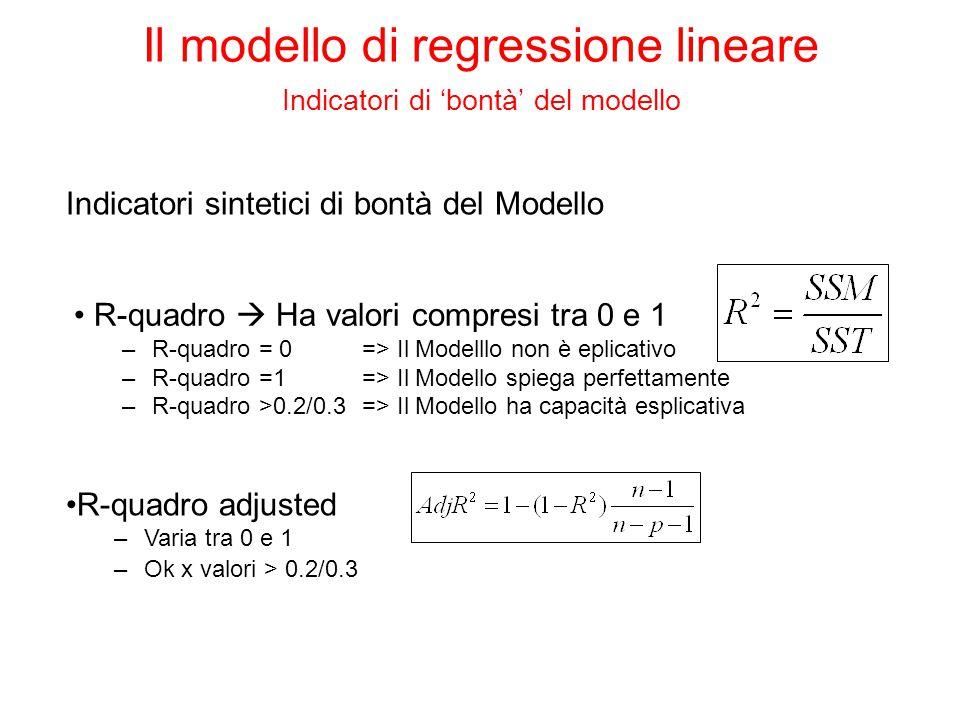 Indicatori sintetici di bontà del Modello R-quadro adjusted –Varia tra 0 e 1 –Ok x valori > 0.2/0.3 R-quadro  Ha valori compresi tra 0 e 1 –R-quadro