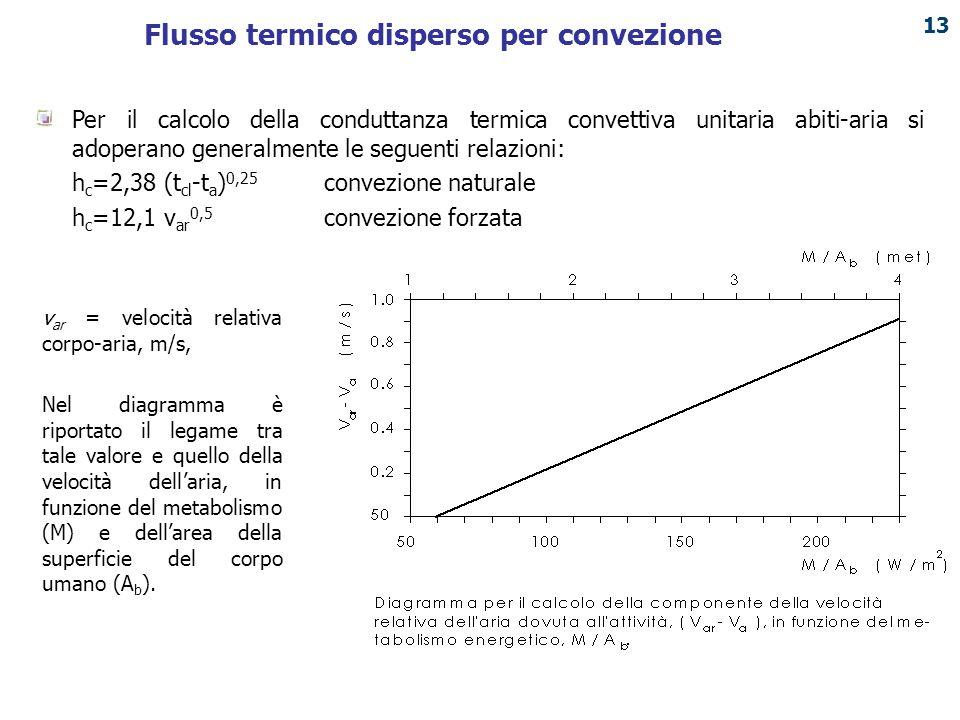 PUNTO ENERGIA Per il calcolo della conduttanza termica convettiva unitaria abiti-aria si adoperano generalmente le seguenti relazioni: h c =2,38 (t cl