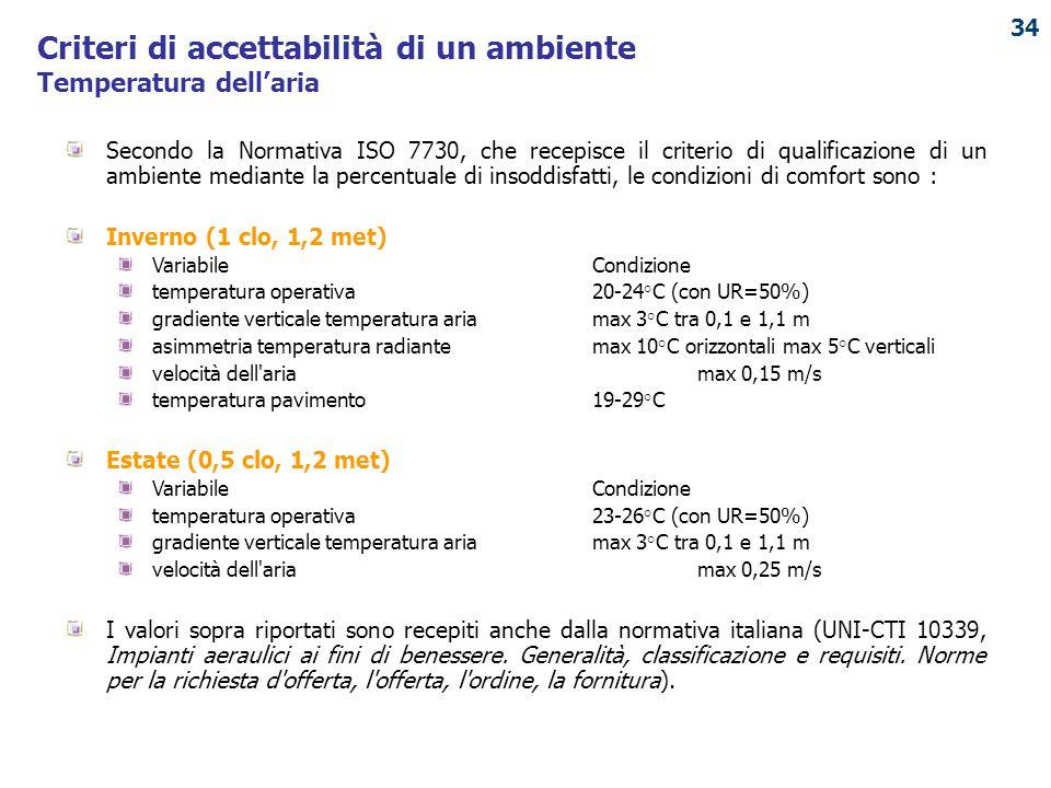 PUNTO ENERGIA Secondo la Normativa ISO 7730, che recepisce il criterio di qualificazione di un ambiente mediante la percentuale di insoddisfatti, le c