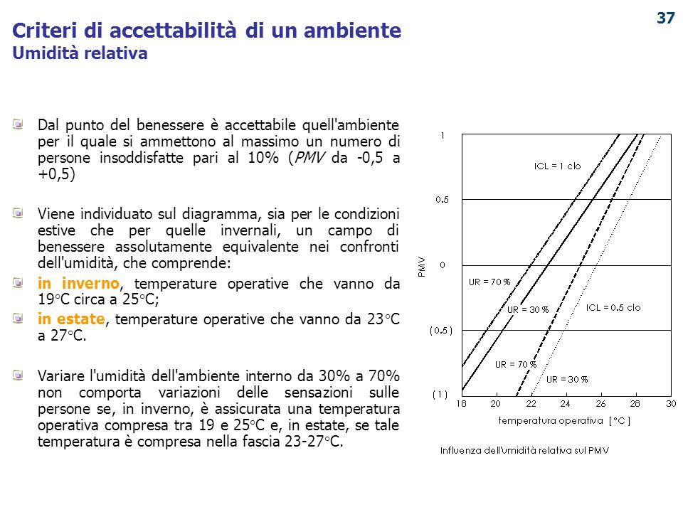 PUNTO ENERGIA Dal punto del benessere è accettabile quell'ambiente per il quale si ammettono al massimo un numero di persone insoddisfatte pari al 10%