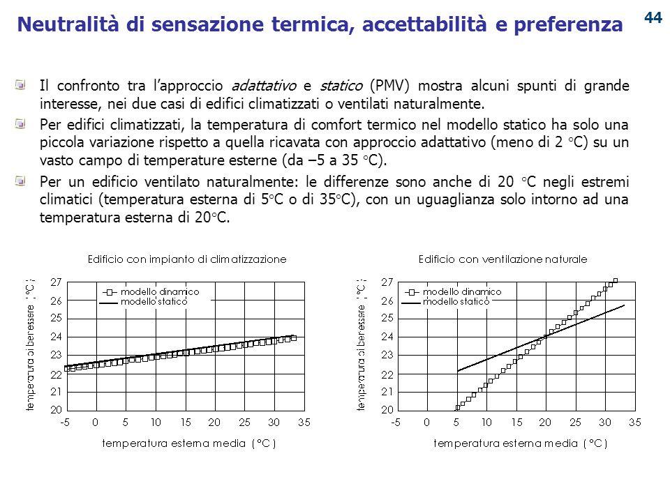 PUNTO ENERGIA Il confronto tra l'approccio adattativo e statico (PMV) mostra alcuni spunti di grande interesse, nei due casi di edifici climatizzati o