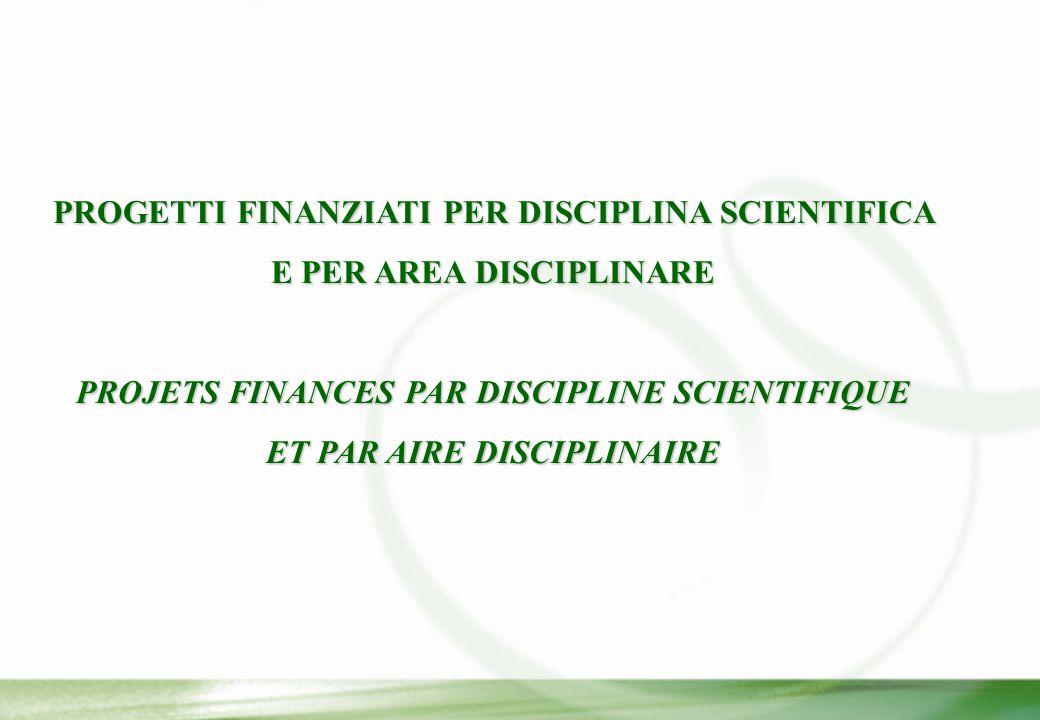 PROGETTI FINANZIATI PER AREE GEOGRAFICHE ITALIANE PROJETS FINANCES PAR AIRES GEOGRAPHIQUES ITALIENNES AREE GEOGRAFICHE ITALIANE AIRES GEOGRAPHIQUES ITALIENNES N.