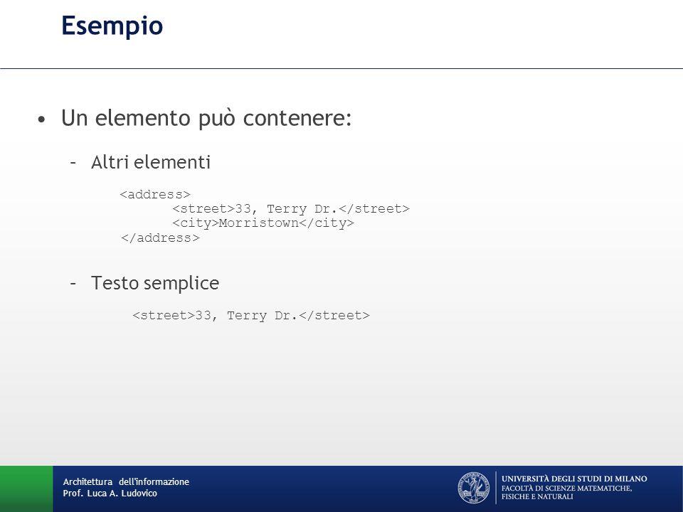 Esempio Un elemento può contenere: –Altri elementi 33, Terry Dr.