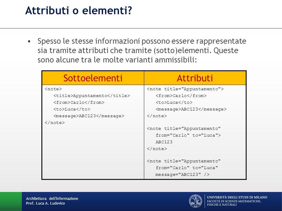 Spesso le stesse informazioni possono essere rappresentate sia tramite attributi che tramite (sotto)elementi.
