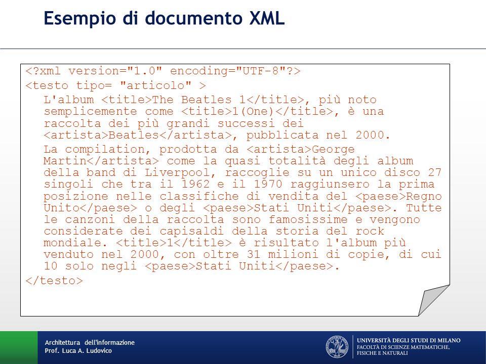 Esempio di documento XML Architettura dell informazione Prof.