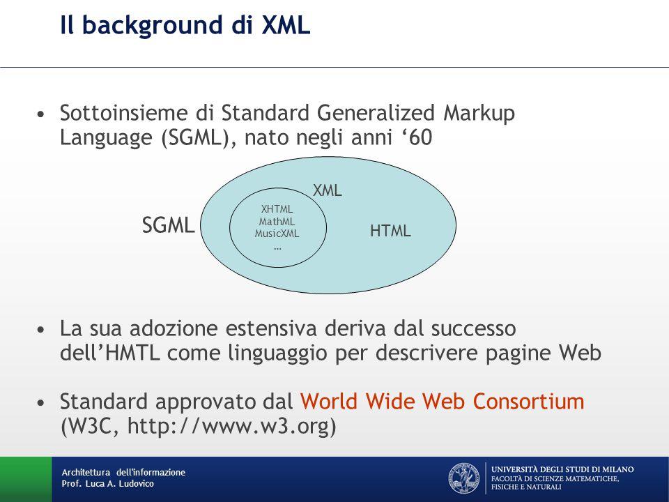 Il background di XML Sottoinsieme di Standard Generalized Markup Language (SGML), nato negli anni '60 SGML La sua adozione estensiva deriva dal successo dell'HMTL come linguaggio per descrivere pagine Web Standard approvato dal World Wide Web Consortium (W3C, http://www.w3.org) Architettura dell informazione Prof.