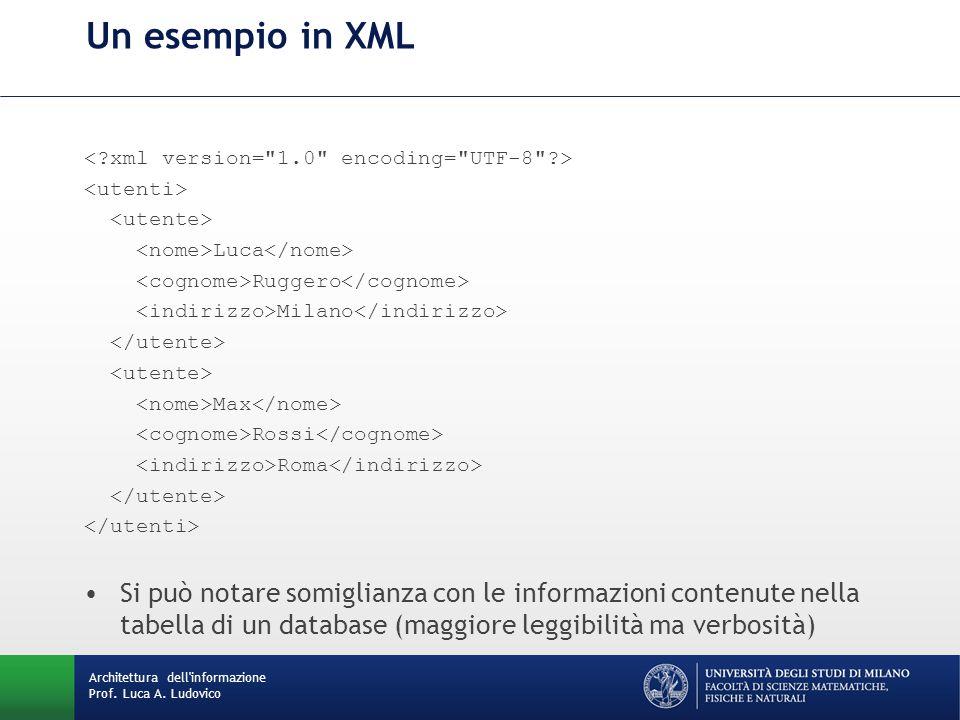 Luca Ruggero Milano Max Rossi Roma Si può notare somiglianza con le informazioni contenute nella tabella di un database (maggiore leggibilità ma verbosità) Un esempio in XML Architettura dell informazione Prof.
