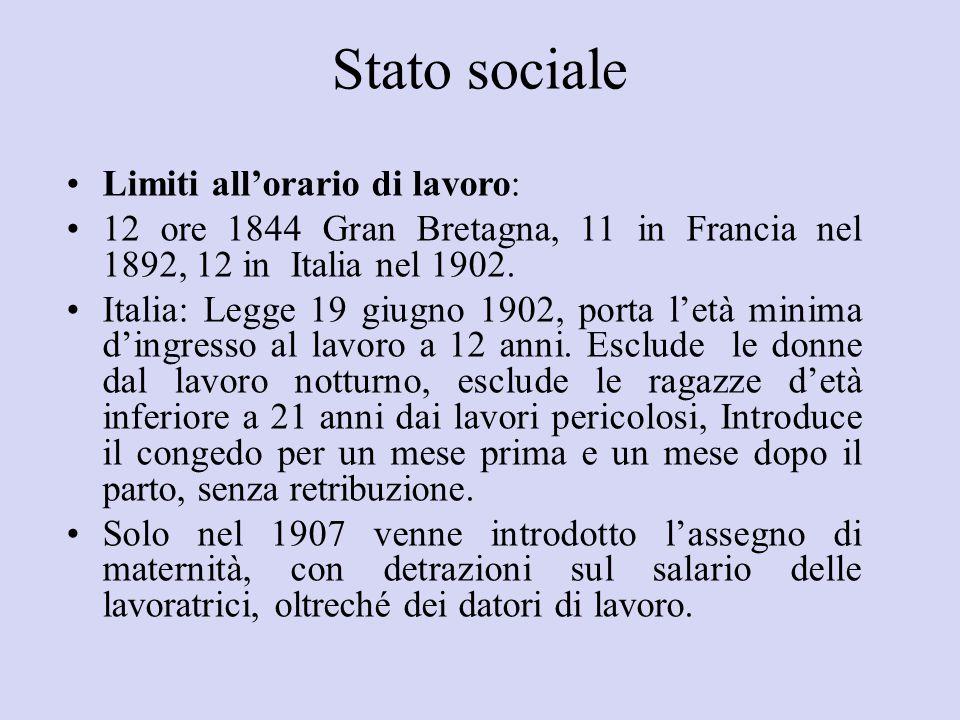 Stato sociale Limiti all'orario di lavoro: 12 ore 1844 Gran Bretagna, 11 in Francia nel 1892, 12 in Italia nel 1902. Italia: Legge 19 giugno 1902, por