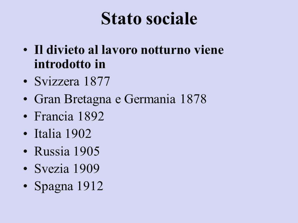 Stato sociale Il divieto al lavoro notturno viene introdotto in Svizzera 1877 Gran Bretagna e Germania 1878 Francia 1892 Italia 1902 Russia 1905 Svezi