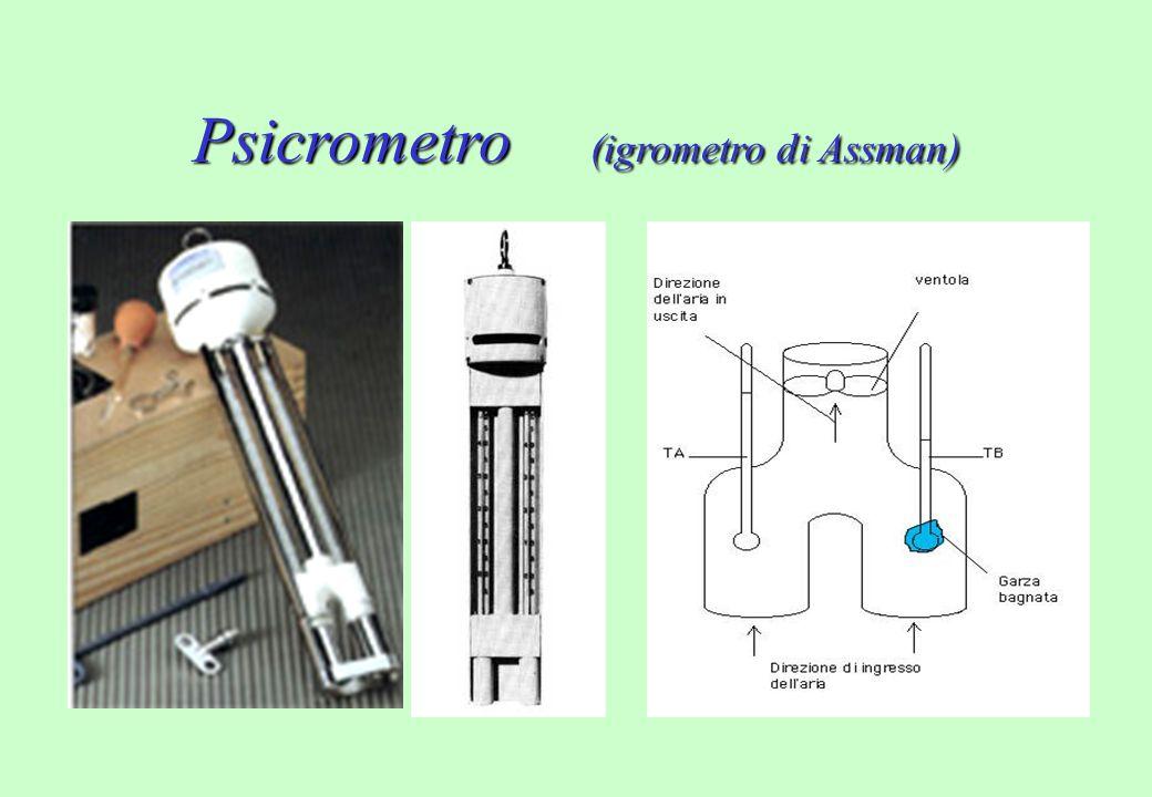 Psicrometro (igrometro di Assman)
