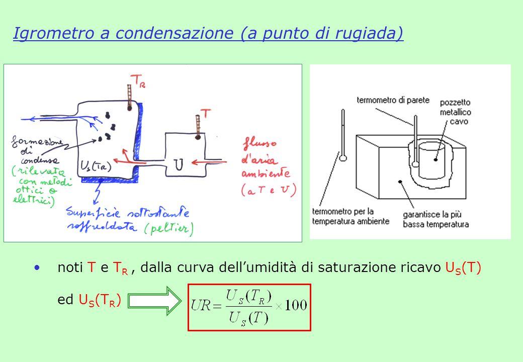 Igrometro a condensazione (a punto di rugiada) noti T e T R, dalla curva dell'umidità di saturazione ricavo U S (T) ed U S (T R )