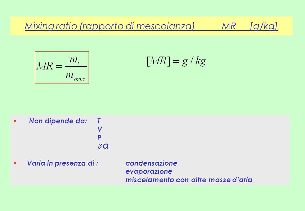 Mixing ratio (rapporto di mescolanza) MR [g/kg] Non dipende da:T V P  Q Varia in presenza di :condensazione evaporazione miscelamento con altre mass