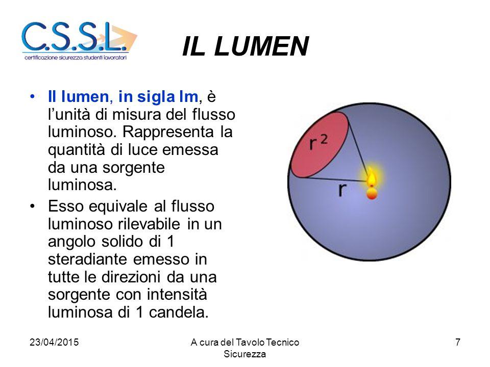 IL LUMEN Il lumen, in sigla lm, è l'unità di misura del flusso luminoso.