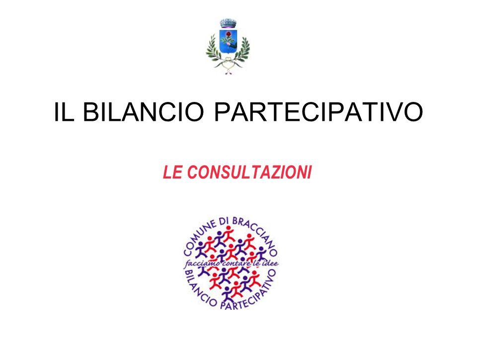 IL BILANCIO PARTECIPATIVO LE CONSULTAZIONI