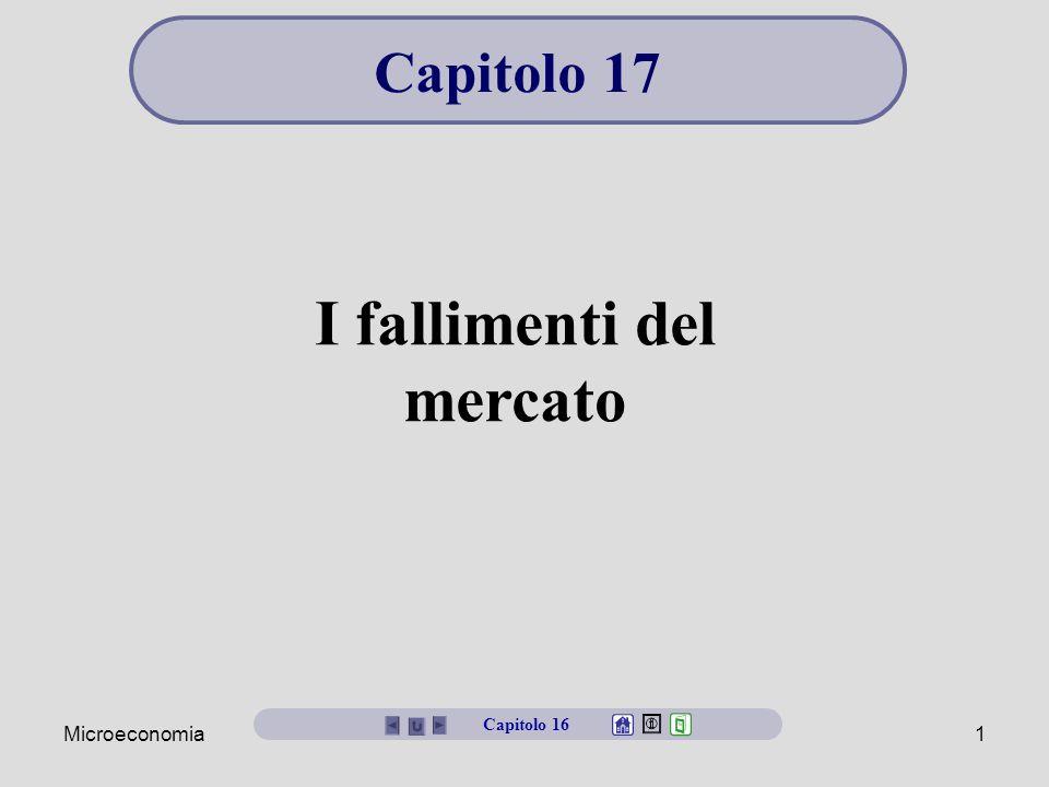 Microeconomia1 I fallimenti del mercato Capitolo 17 Capitolo 16