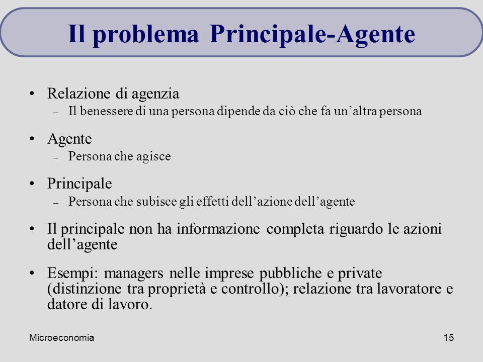 Microeconomia15 Relazione di agenzia – Il benessere di una persona dipende da ciò che fa un'altra persona Agente – Persona che agisce Principale – Per