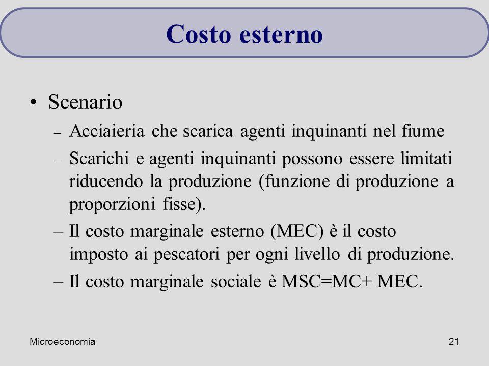 Microeconomia21 Scenario – Acciaieria che scarica agenti inquinanti nel fiume – Scarichi e agenti inquinanti possono essere limitati riducendo la prod