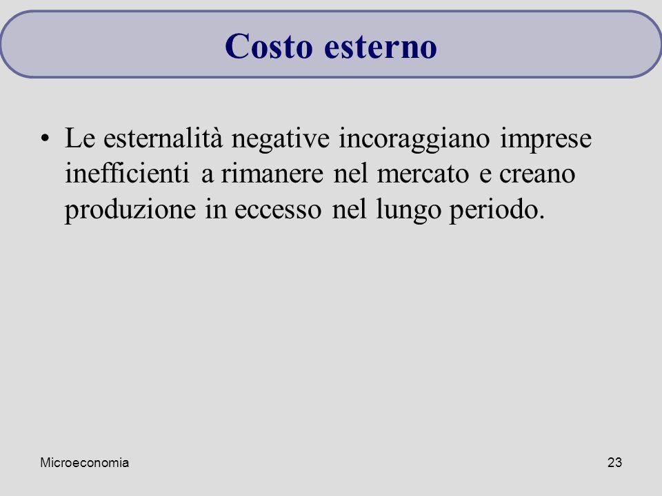 Microeconomia23 Le esternalità negative incoraggiano imprese inefficienti a rimanere nel mercato e creano produzione in eccesso nel lungo periodo. Cos