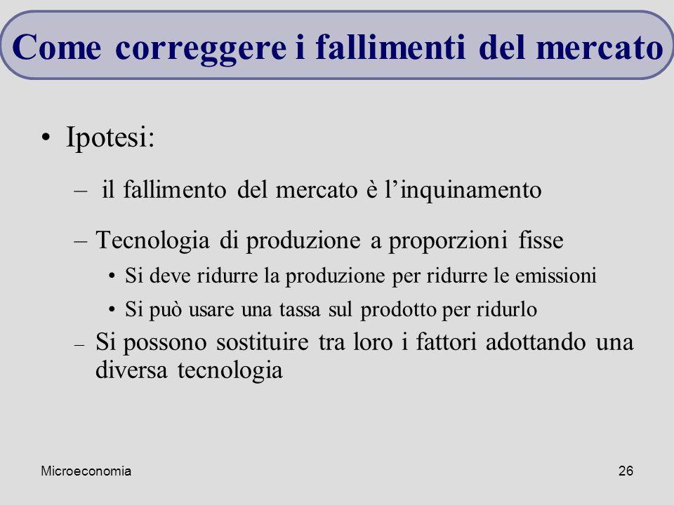 Microeconomia26 Ipotesi: – il fallimento del mercato è l'inquinamento –Tecnologia di produzione a proporzioni fisse Si deve ridurre la produzione per