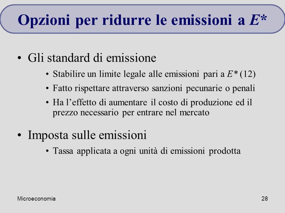 Microeconomia28 Gli standard di emissione Stabilire un limite legale alle emissioni pari a E* (12) Fatto rispettare attraverso sanzioni pecunarie o pe