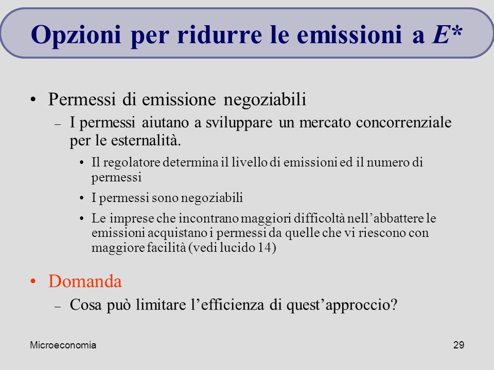 Microeconomia29 Permessi di emissione negoziabili – I permessi aiutano a sviluppare un mercato concorrenziale per le esternalità. Il regolatore determ