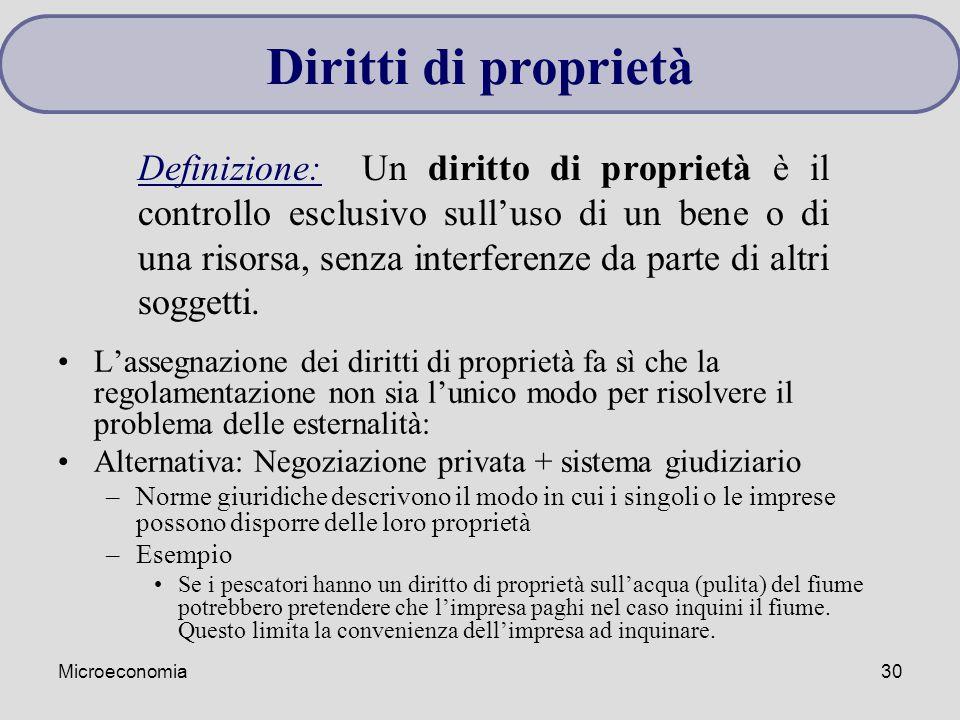 Microeconomia30 Diritti di proprietà Definizione: Un diritto di proprietà è il controllo esclusivo sull'uso di un bene o di una risorsa, senza interfe