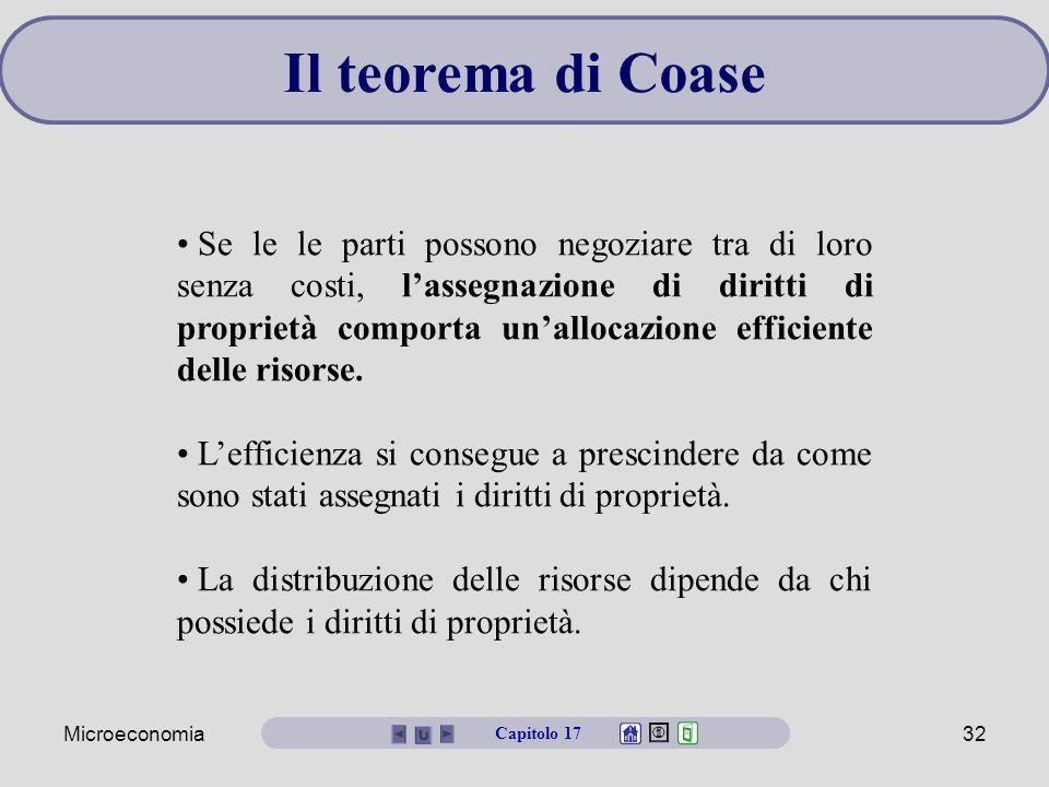 Microeconomia32 Il teorema di Coase Se le le parti possono negoziare tra di loro senza costi, l'assegnazione di diritti di proprietà comporta un'alloc