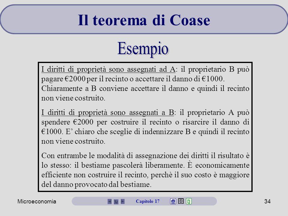Microeconomia34 Il teorema di Coase Capitolo 17 I diritti di proprietà sono assegnati ad A: il proprietario B può pagare €2000 per il recinto o accett
